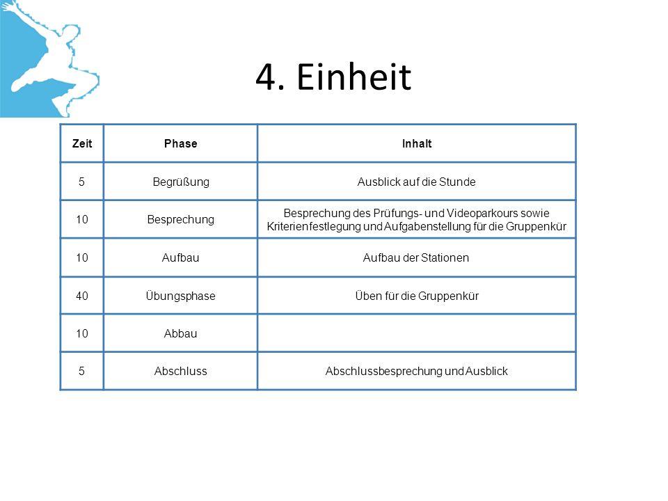 4. Einheit Zeit Phase Inhalt 5 Begrüßung Ausblick auf die Stunde 10