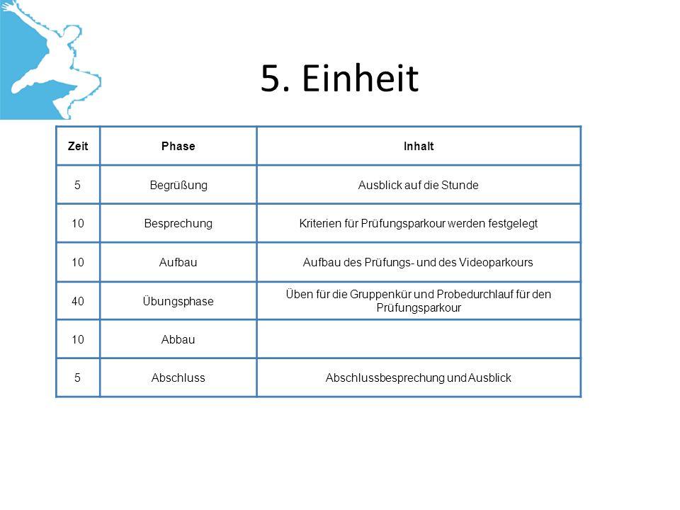 5. Einheit Zeit Phase Inhalt 5 Begrüßung Ausblick auf die Stunde 10