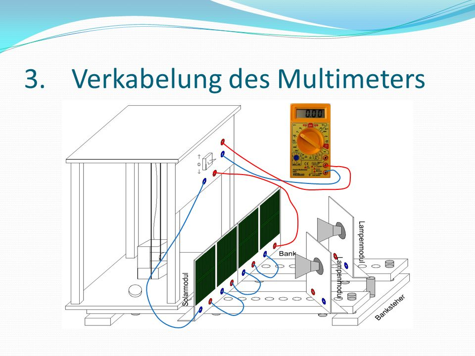3. Verkabelung des Multimeters