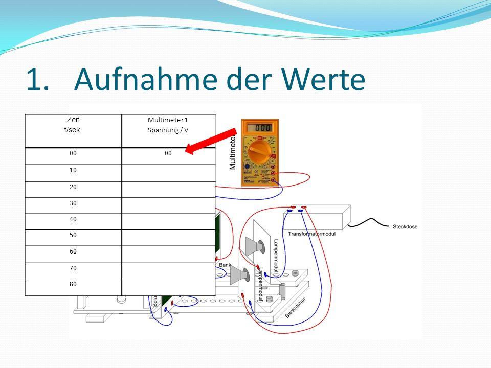 Multimeter 1 Spannung / V