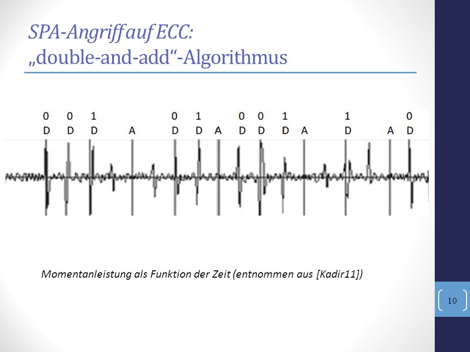 "SPA-Angriff auf ECC: ""double-and-add -Algorithmus"