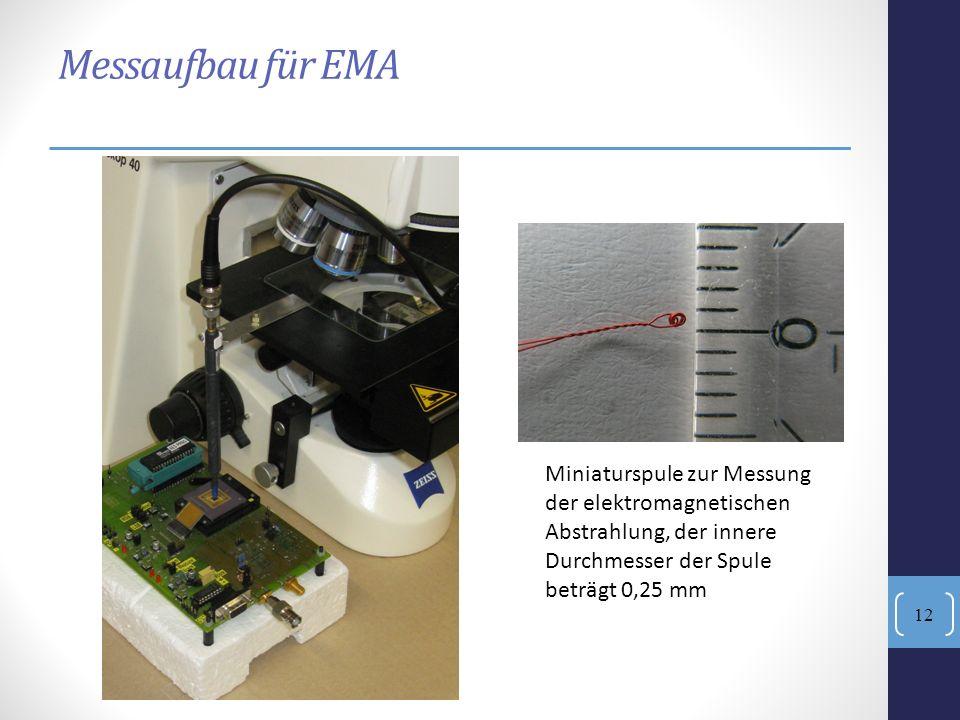 Messaufbau für EMA Miniaturspule zur Messung der elektromagnetischen Abstrahlung, der innere Durchmesser der Spule beträgt 0,25 mm.