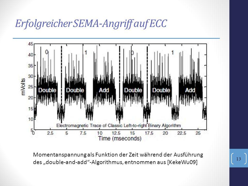 Erfolgreicher SEMA-Angriff auf ECC