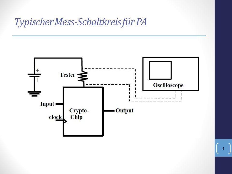 Typischer Mess-Schaltkreis für PA