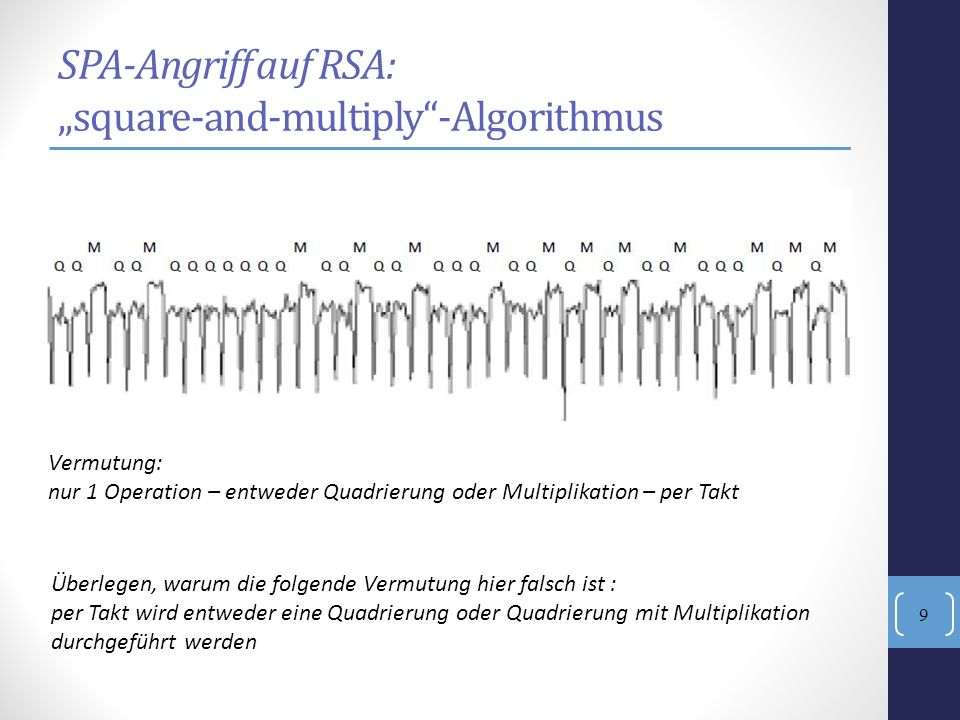 "SPA-Angriff auf RSA: ""square-and-multiply -Algorithmus"