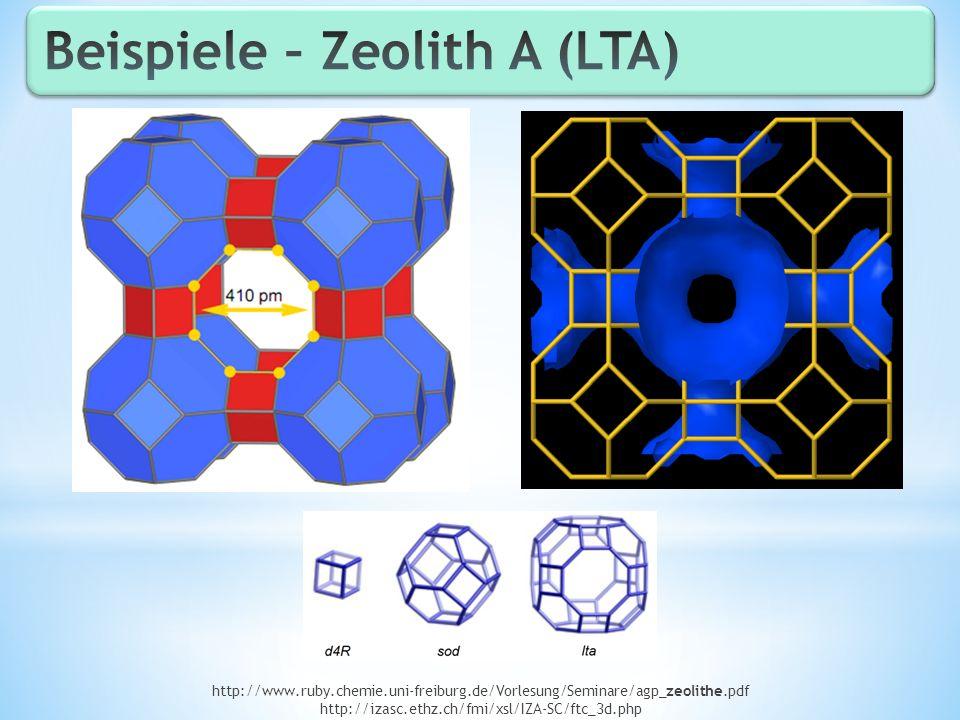 Beispiele – Zeolith A (LTA)
