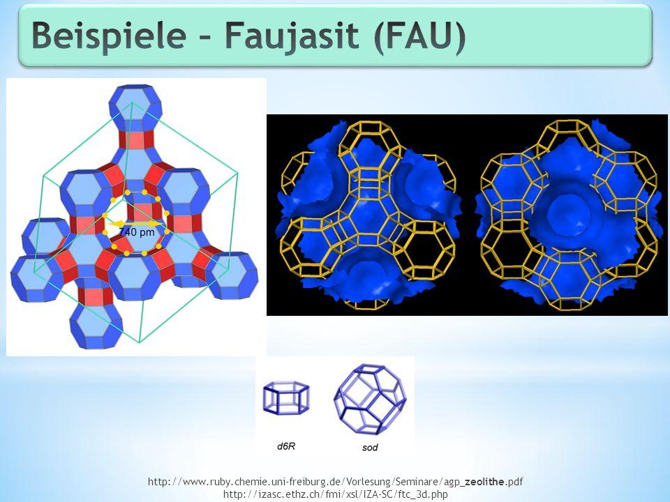 Beispiele – Faujasit (FAU)