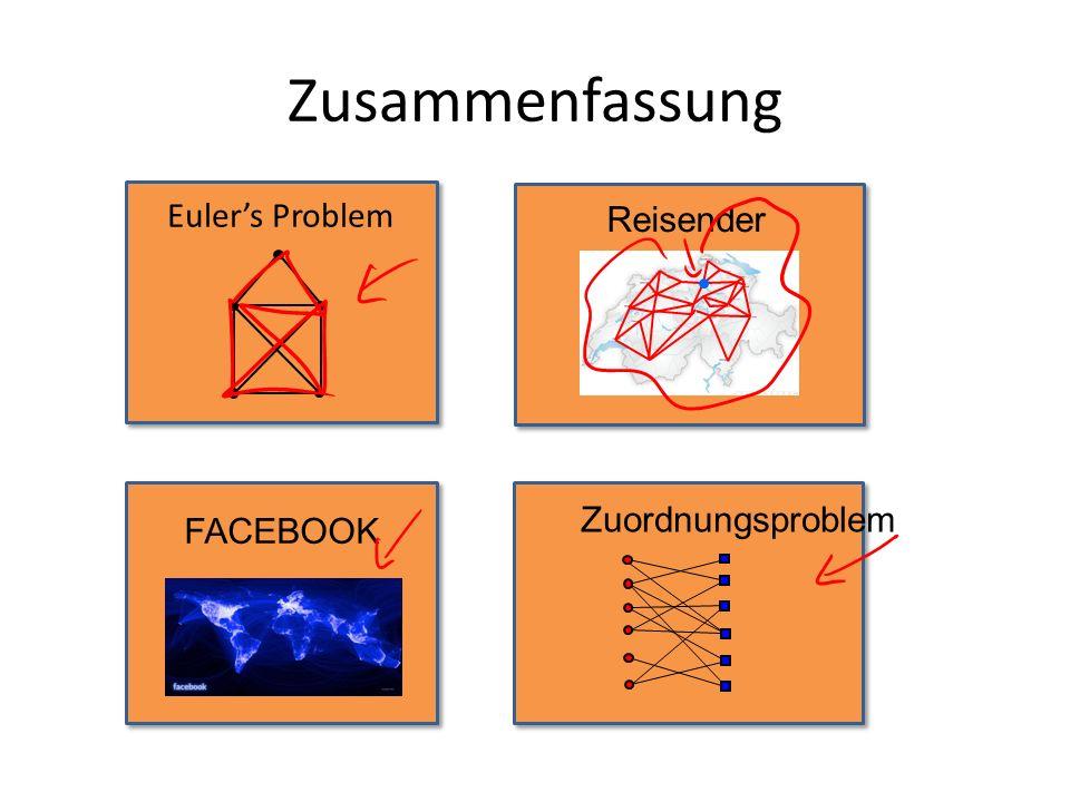 Zusammenfassung Euler's Problem Reisender Zuordnungsproblem FACEBOOK