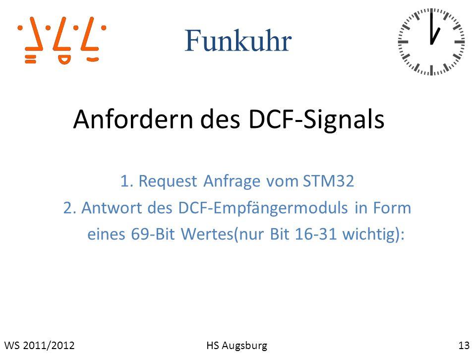 Funkuhr Anfordern des DCF-Signals 1. Request Anfrage vom STM32