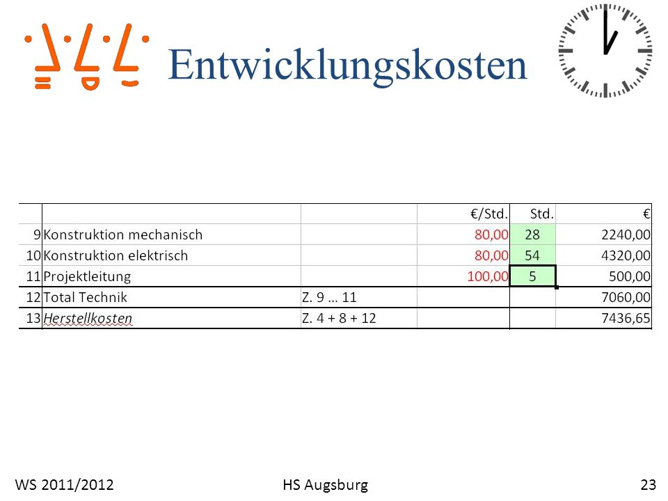 Entwicklungskosten WS 2011/2012 HS Augsburg 23