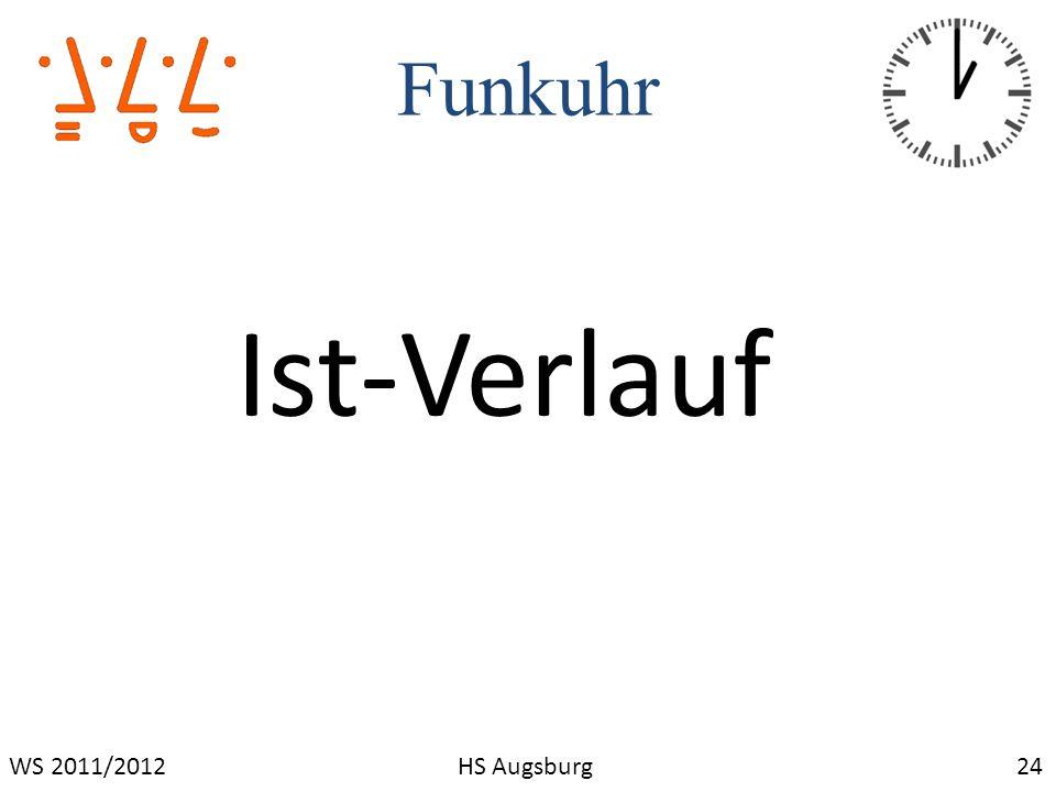 Funkuhr Ist-Verlauf WS 2011/2012 HS Augsburg 24