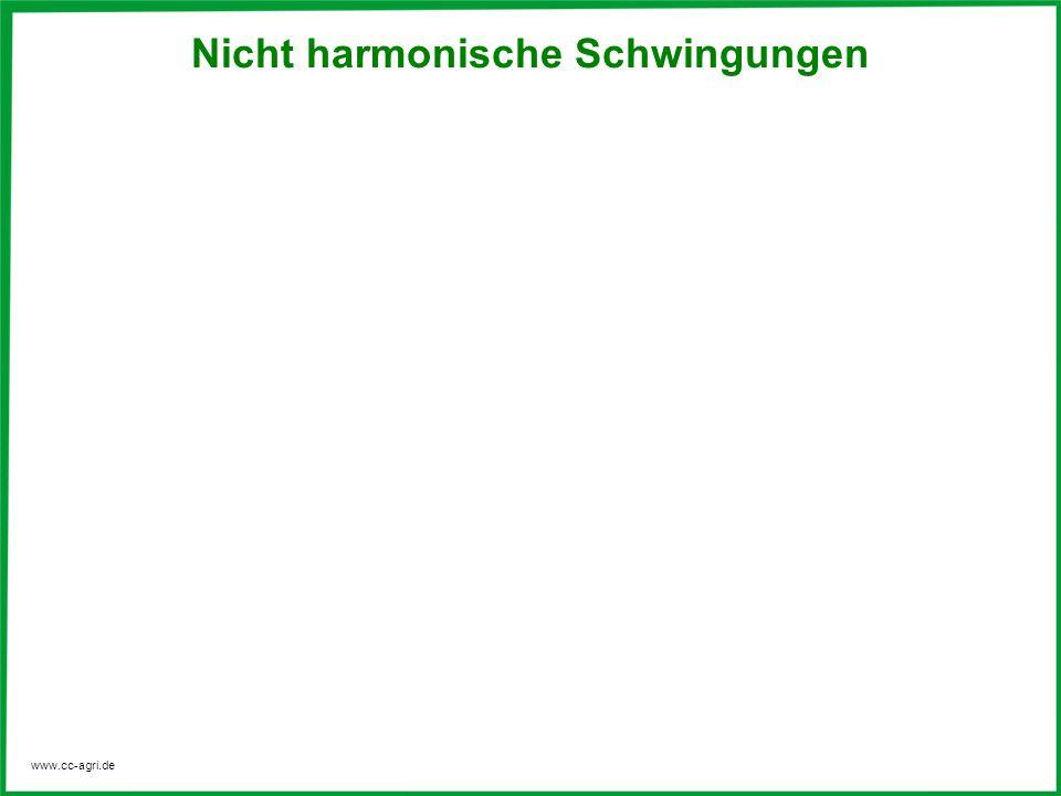 Nicht harmonische Schwingungen