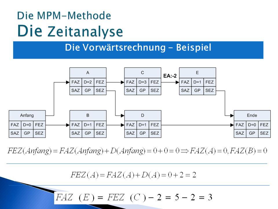 Die MPM-Methode Die Zeitanalyse