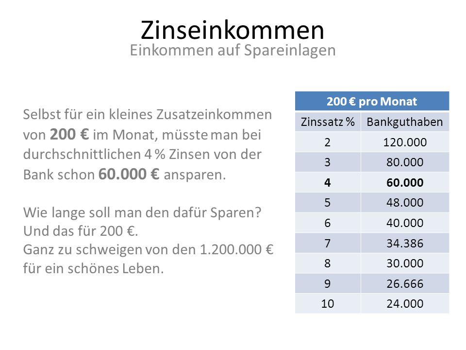 Einkommen auf Spareinlagen