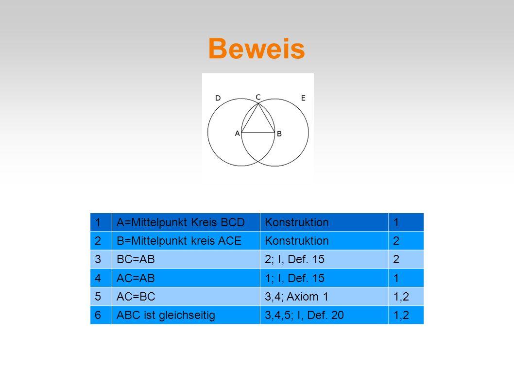 Beweis 1 A=Mittelpunkt Kreis BCD Konstruktion 2