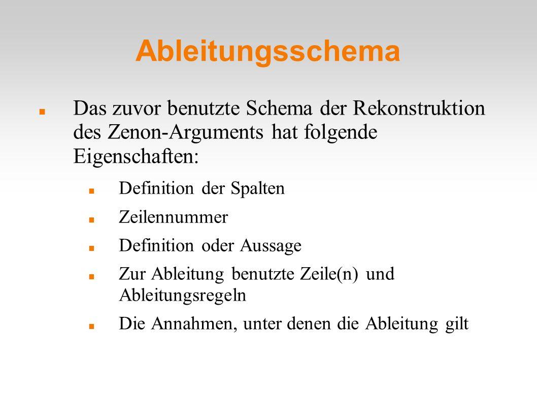 Ableitungsschema Das zuvor benutzte Schema der Rekonstruktion des Zenon-Arguments hat folgende Eigenschaften: