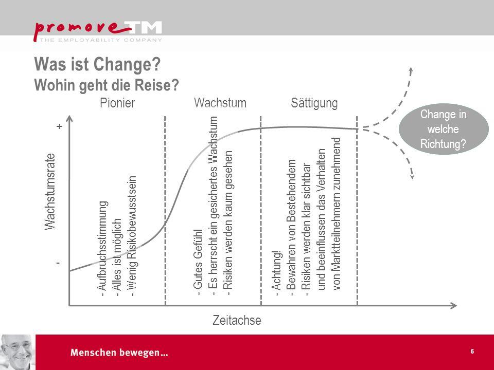 Was ist Change Wohin geht die Reise