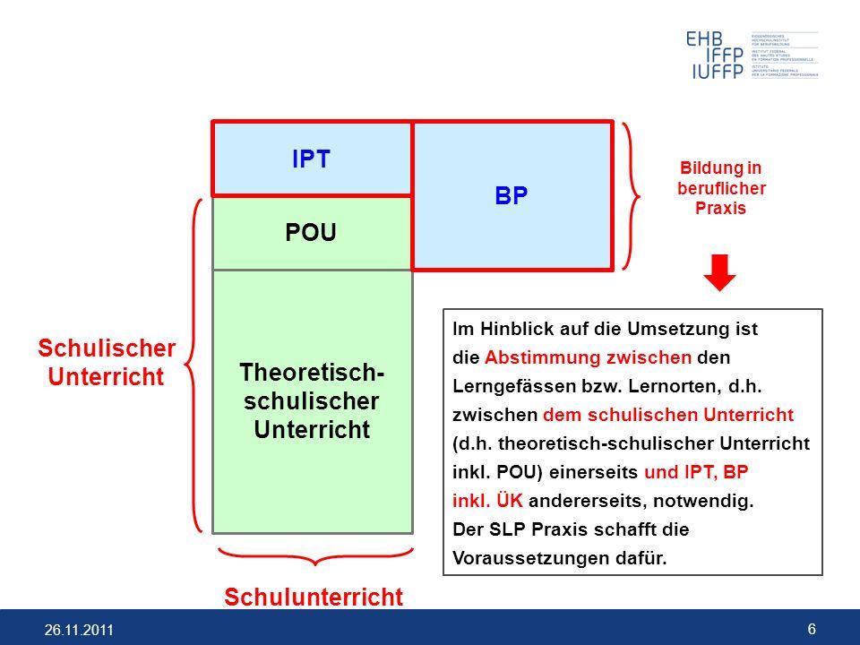 BP IPT Theoretisch- schulischer Unterricht POU Schulischer