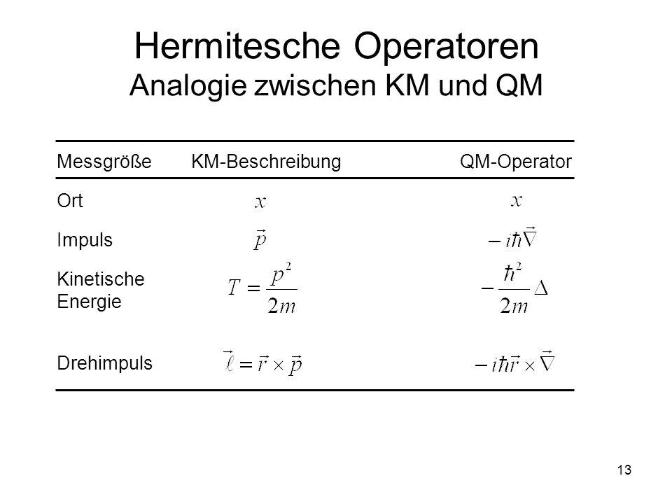 Hermitesche Operatoren Analogie zwischen KM und QM