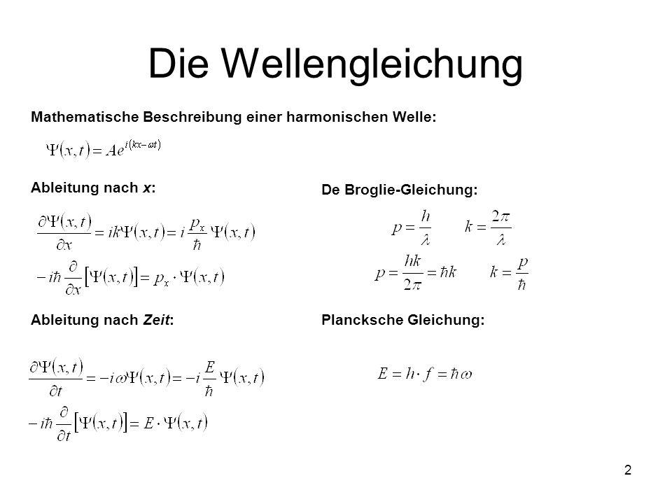 Die Wellengleichung Mathematische Beschreibung einer harmonischen Welle: Ableitung nach x: De Broglie-Gleichung: