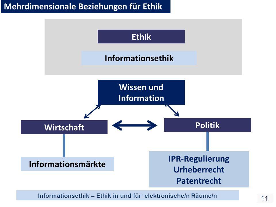 Mehrdimensionale Beziehungen für Ethik Ethik Informationsethik