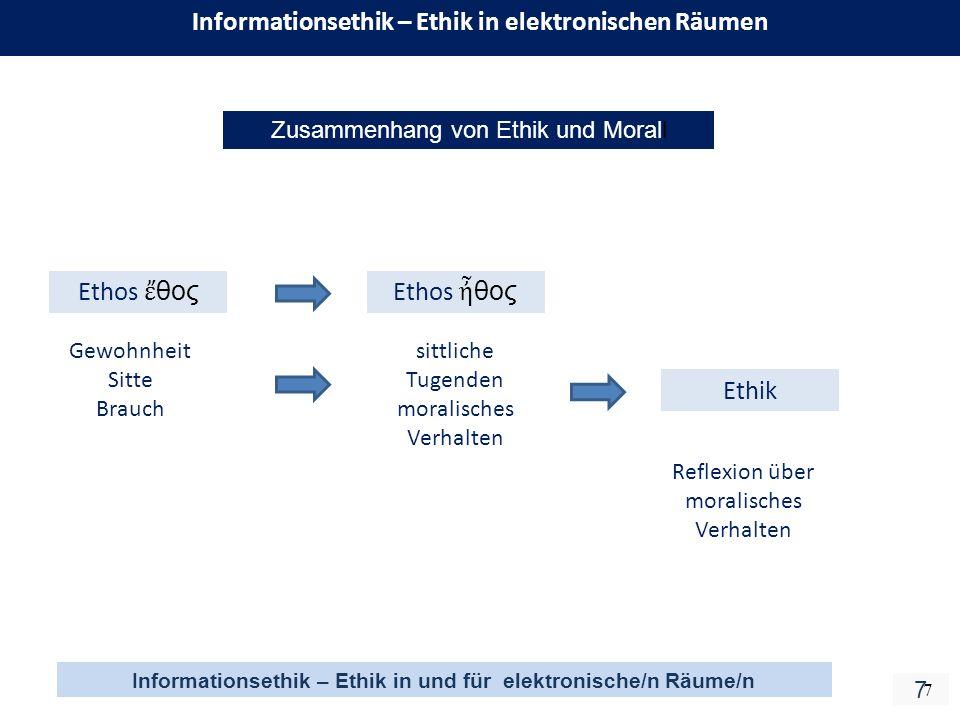 Informationsethik – Ethik in elektronischen Räumen