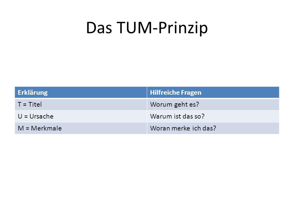 Das TUM-Prinzip Erklärung Hilfreiche Fragen T = Titel Worum geht es