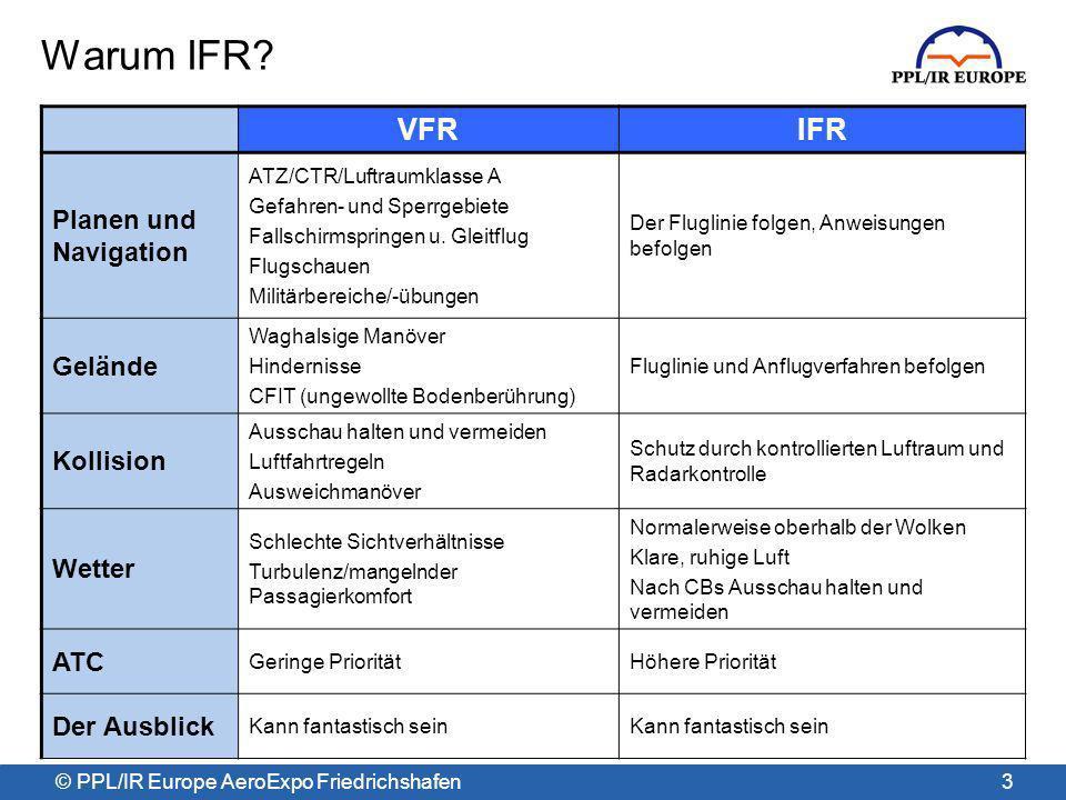 Warum IFR VFR IFR Planen und Navigation Gelände Kollision Wetter ATC