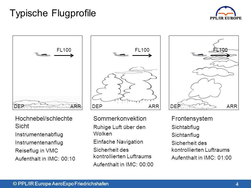 Typische Flugprofile Hochnebel/schlechte Sicht Sommerkonvektion