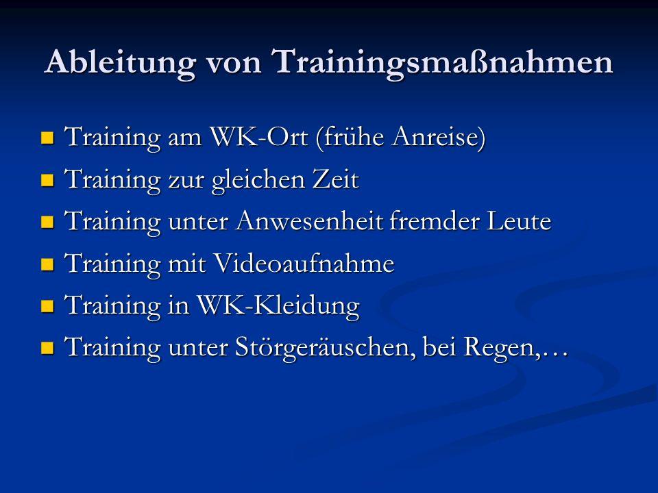 Ableitung von Trainingsmaßnahmen