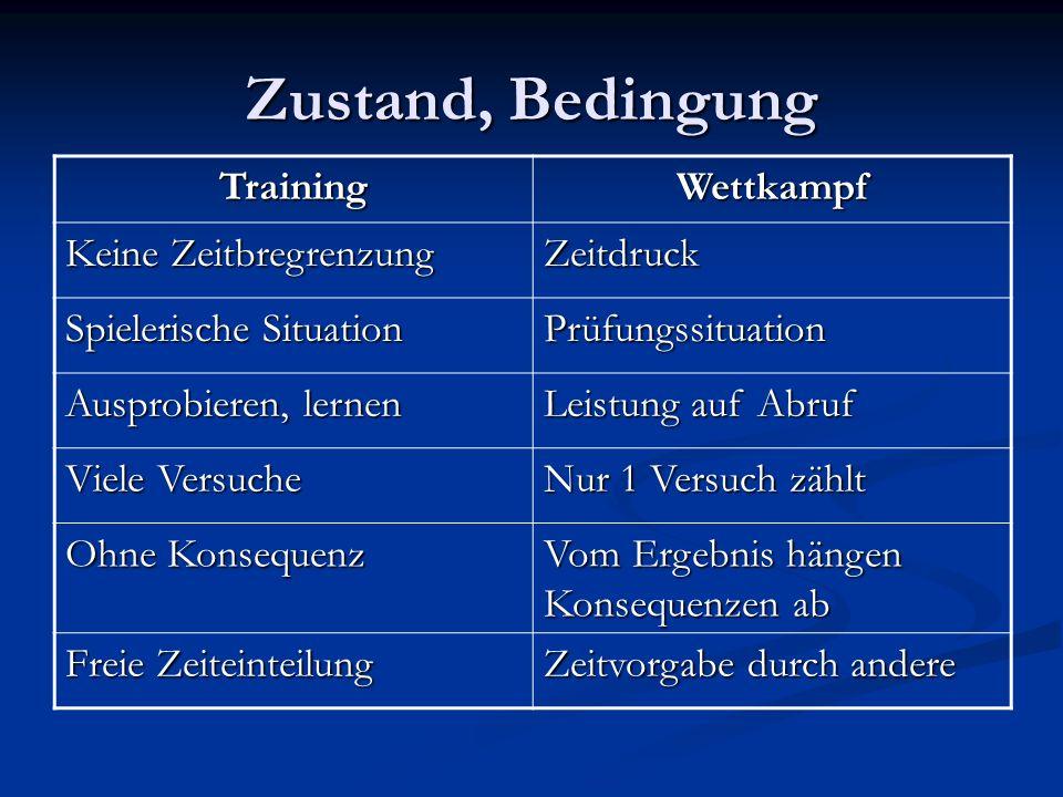 Zustand, Bedingung Training Wettkampf Keine Zeitbregrenzung Zeitdruck