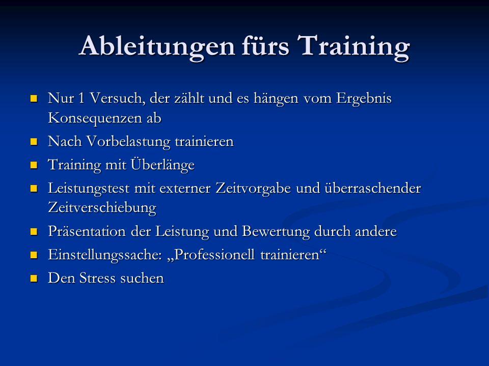 Ableitungen fürs Training