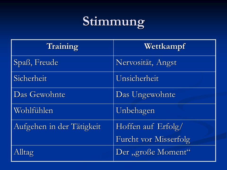 Stimmung Training Wettkampf Spaß, Freude Nervosität, Angst Sicherheit