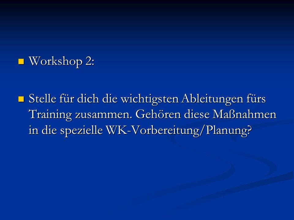 Workshop 2: Stelle für dich die wichtigsten Ableitungen fürs Training zusammen.