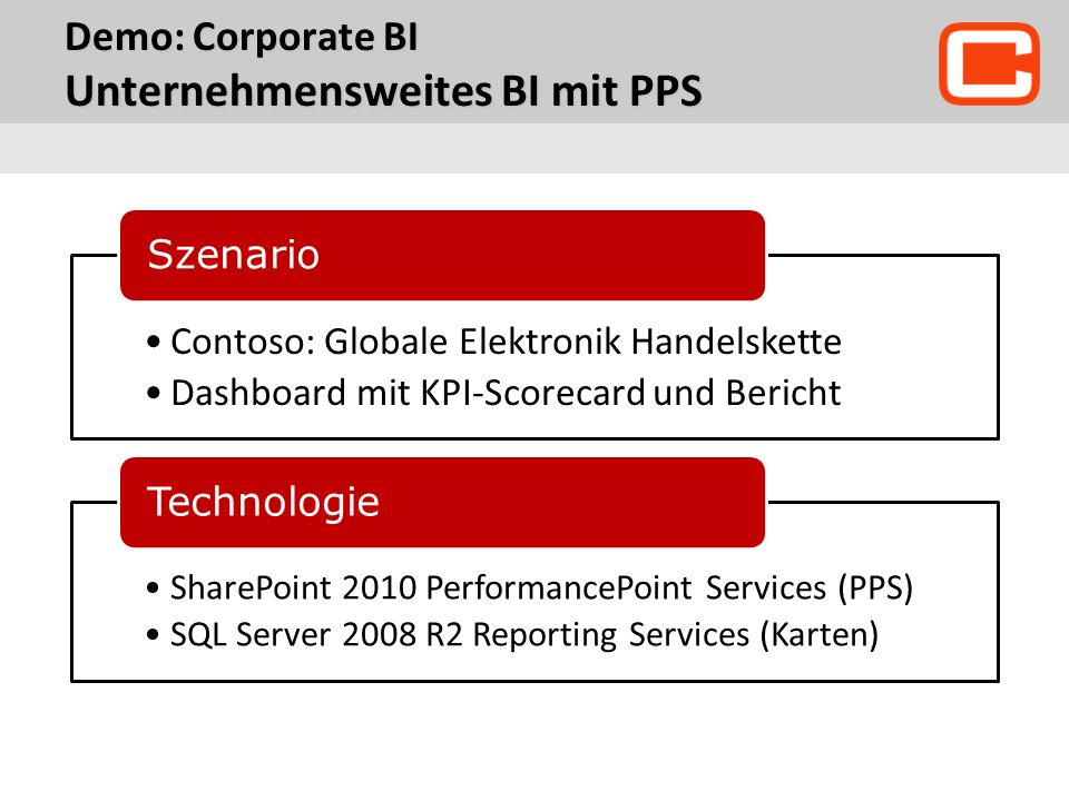 Demo: Corporate BI Unternehmensweites BI mit PPS