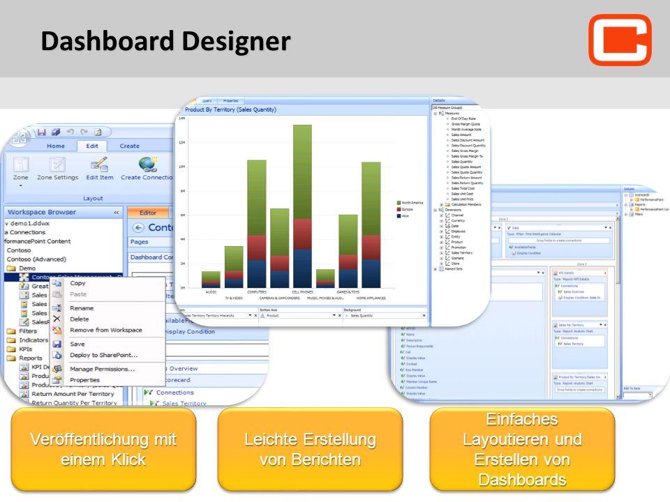 Dashboard Designer Veröffentlichung mit einem Klick