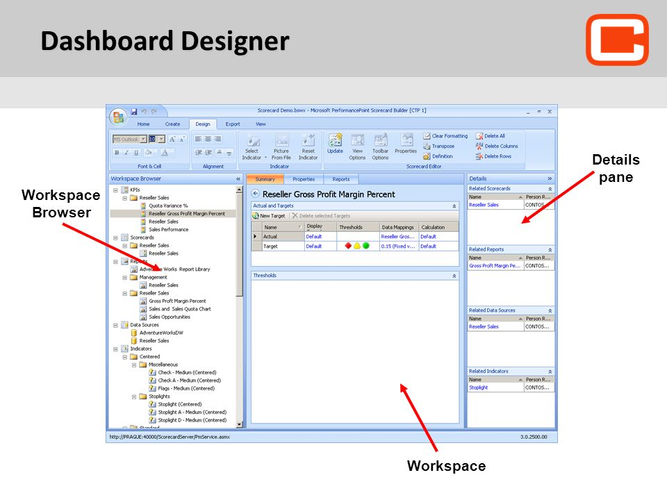 Dashboard Designer Details pane Workspace Browser Workspace