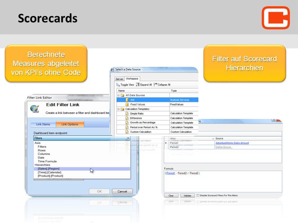 Scorecards Berechnete Measures abgeleitet von KPI's ohne Code