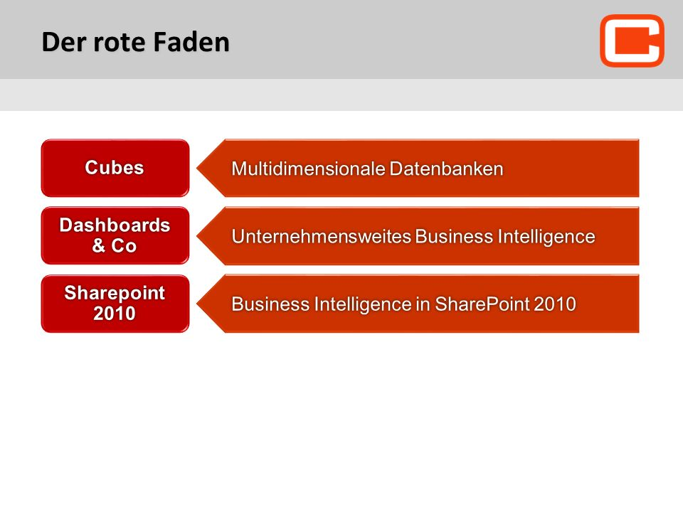 Der rote Faden Cubes Multidimensionale Datenbanken Dashboards & Co