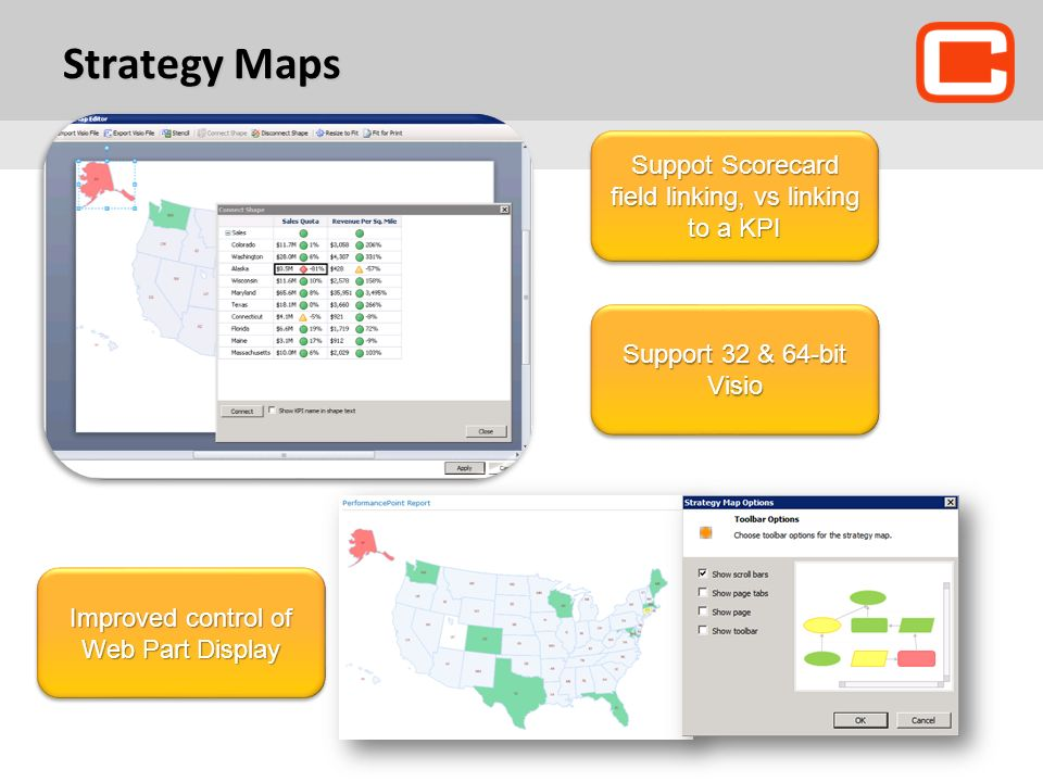 Strategy Maps Suppot Scorecard field linking, vs linking to a KPI