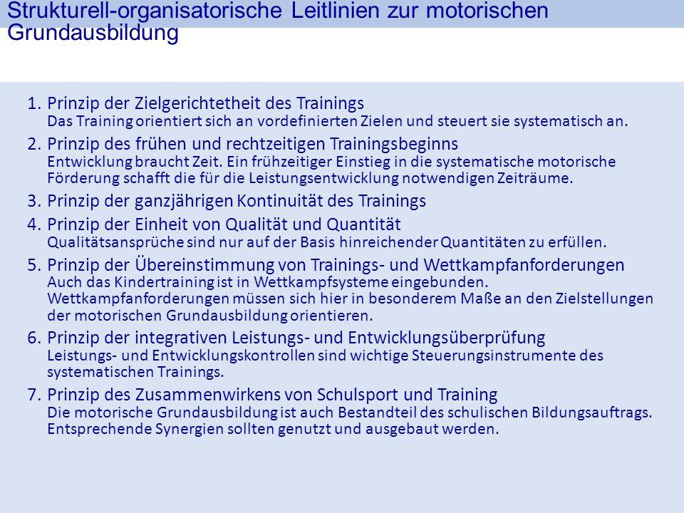 Strukturell-organisatorische Leitlinien zur motorischen Grundausbildung