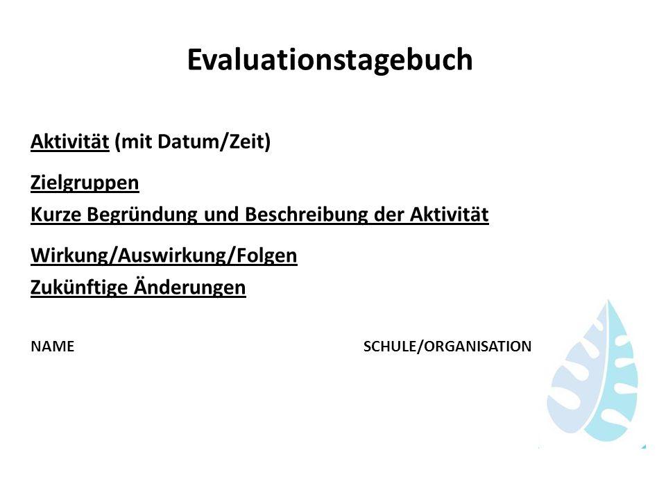 Evaluationstagebuch Aktivität (mit Datum/Zeit) Zielgruppen
