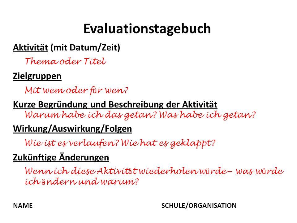Evaluationstagebuch Aktivität (mit Datum/Zeit) Thema oder Titel