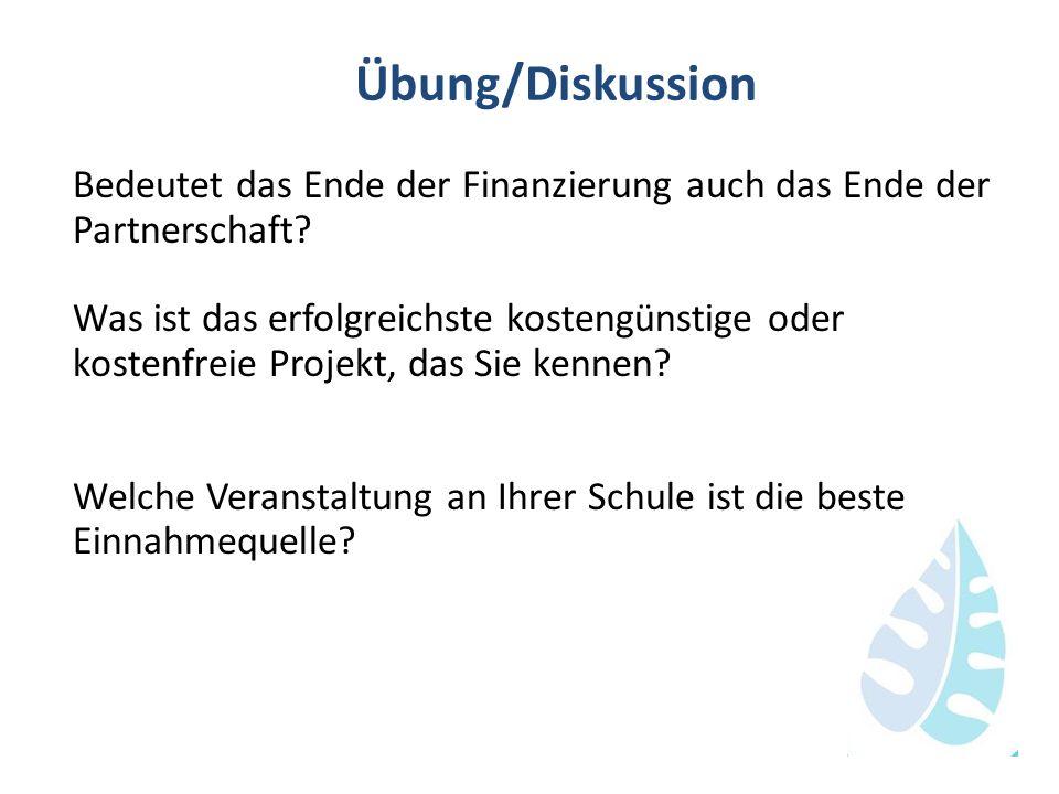 Übung/Diskussion Bedeutet das Ende der Finanzierung auch das Ende der Partnerschaft