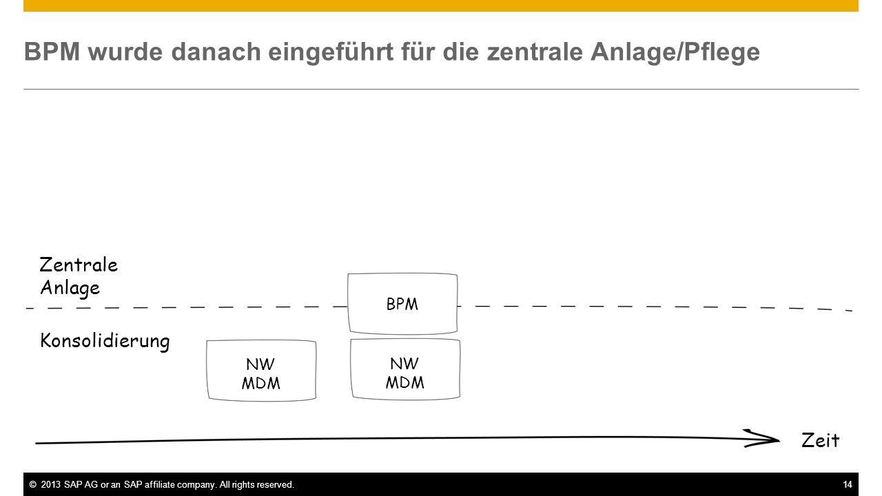 BPM wurde danach eingeführt für die zentrale Anlage/Pflege