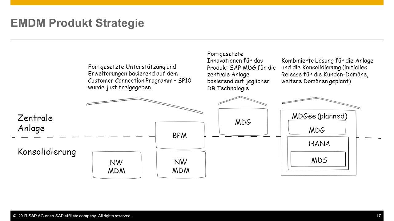 EMDM Produkt Strategie