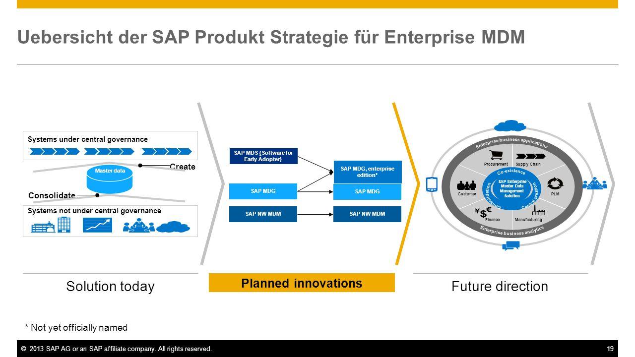 Uebersicht der SAP Produkt Strategie für Enterprise MDM