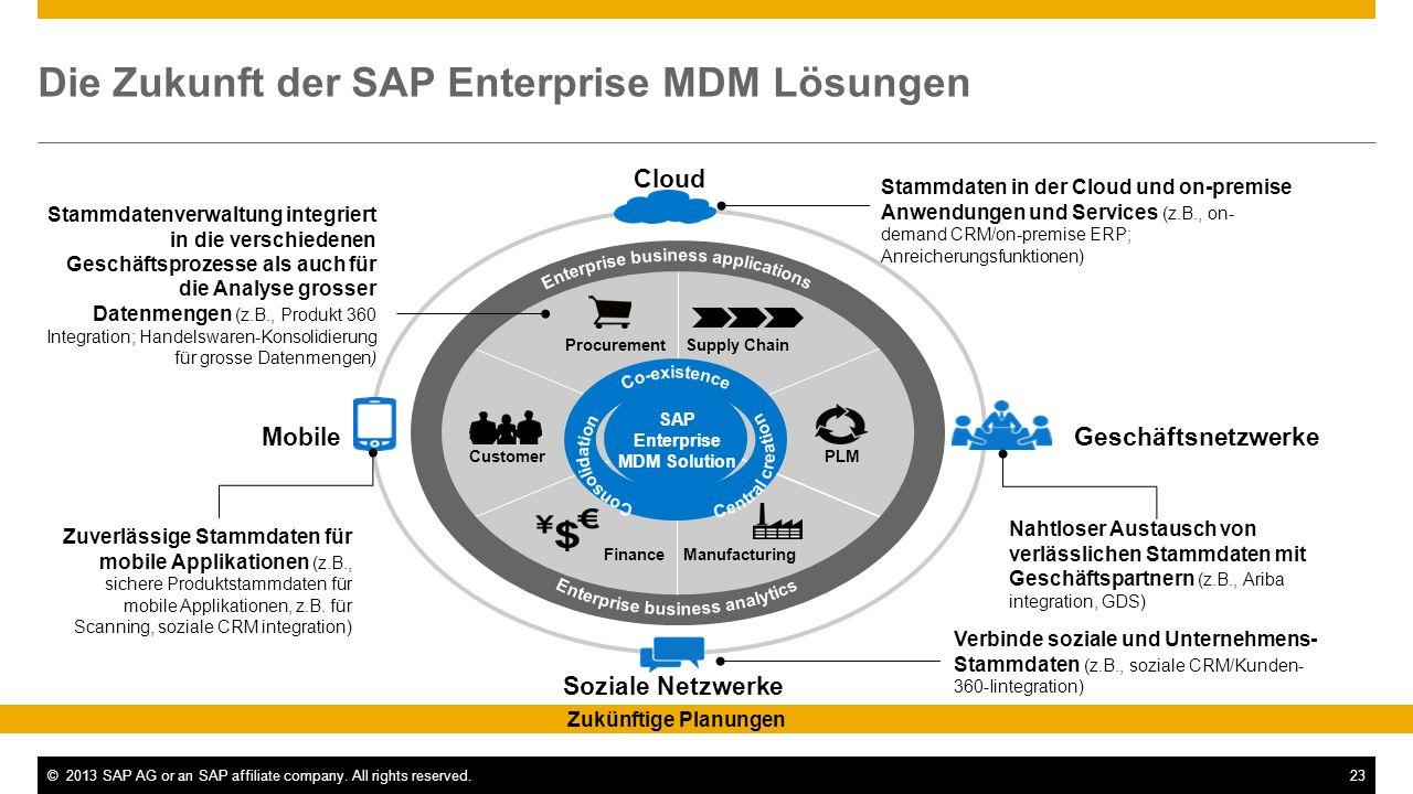 Die Zukunft der SAP Enterprise MDM Lösungen