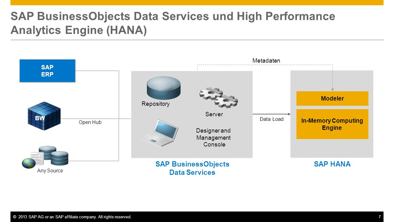 SAP BusinessObjects Data Services In-Memory Computing Engine