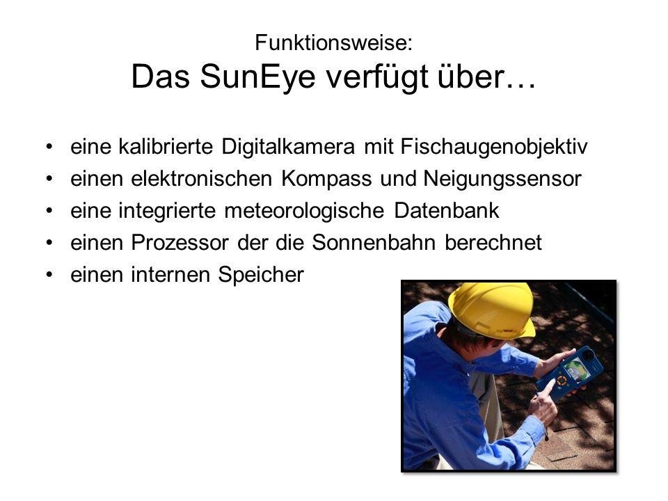 Funktionsweise: Das SunEye verfügt über…